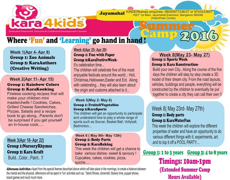Kara4kids Summer Camp Jayamahal Bangalore