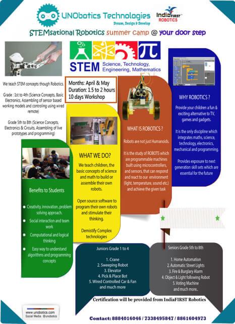 STEMsational Robotics Summer Camp Cover Image