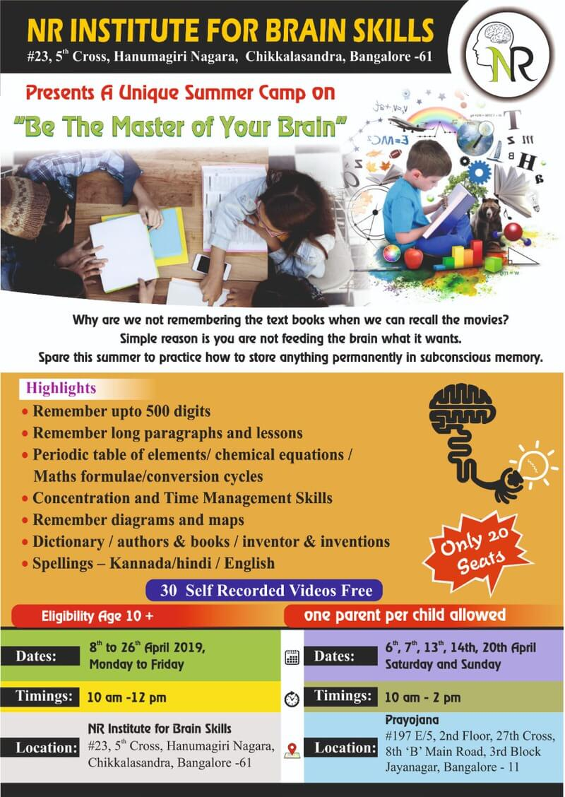 Be The Master Of Your Brain Cover Image