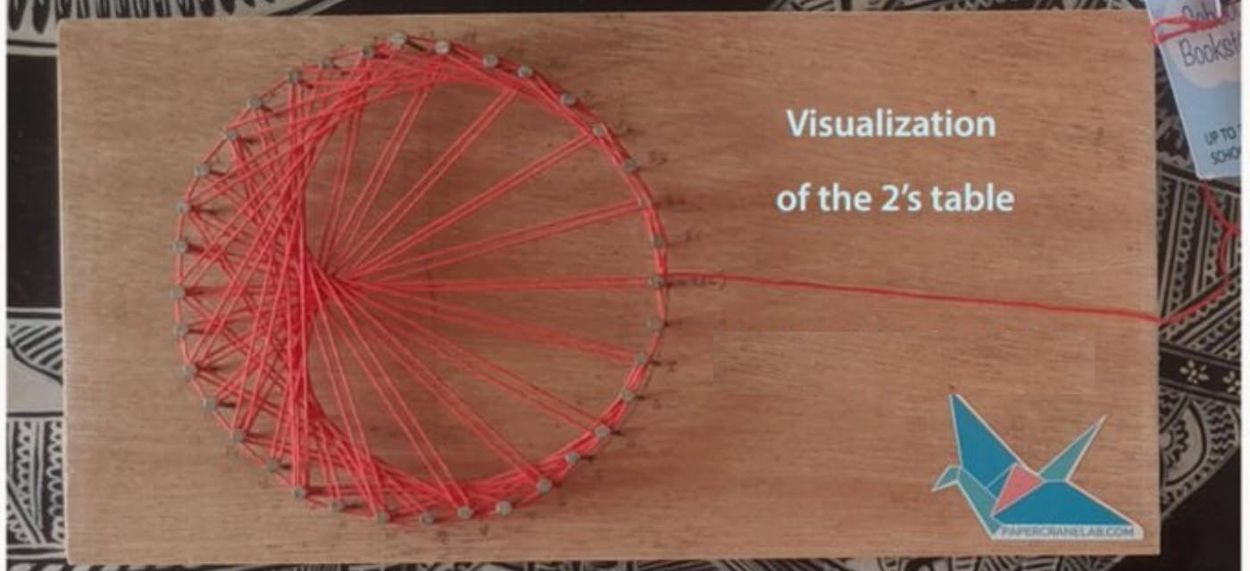 DIY: Visualisation of Math Tables Cover Image