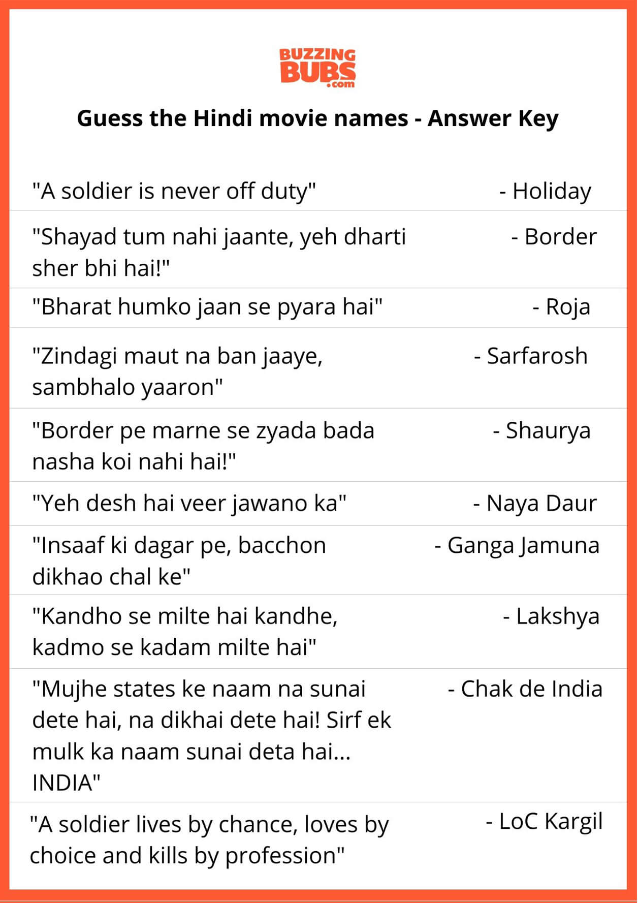 BB_republic_day_hindimovies02 Cover Image